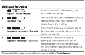 The Craft Yarn Council's Standard Skill Levels for Crochet chart of symbols and descriptions as of Oct 2017.
