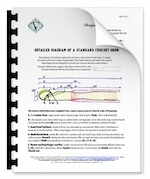 Thumbnail of Vashti's deluxe crochet hook diagram PDF